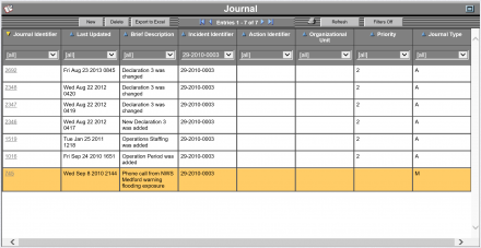 OpsCenter's Journal Status Board filtered by Incident
